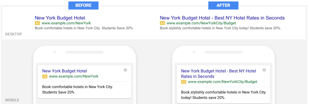 expanded text ads Adwords