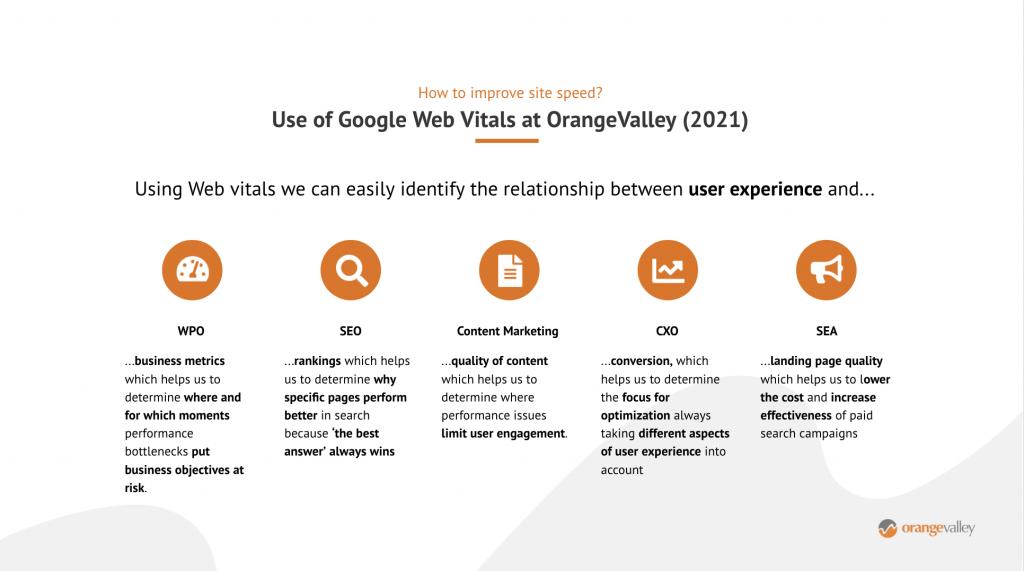 Figuur 5 - Google Web Vitals relevantie - OrangeValley