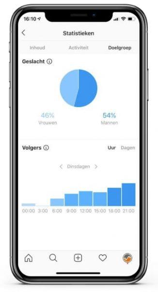 Instagram doelgroep statistieken