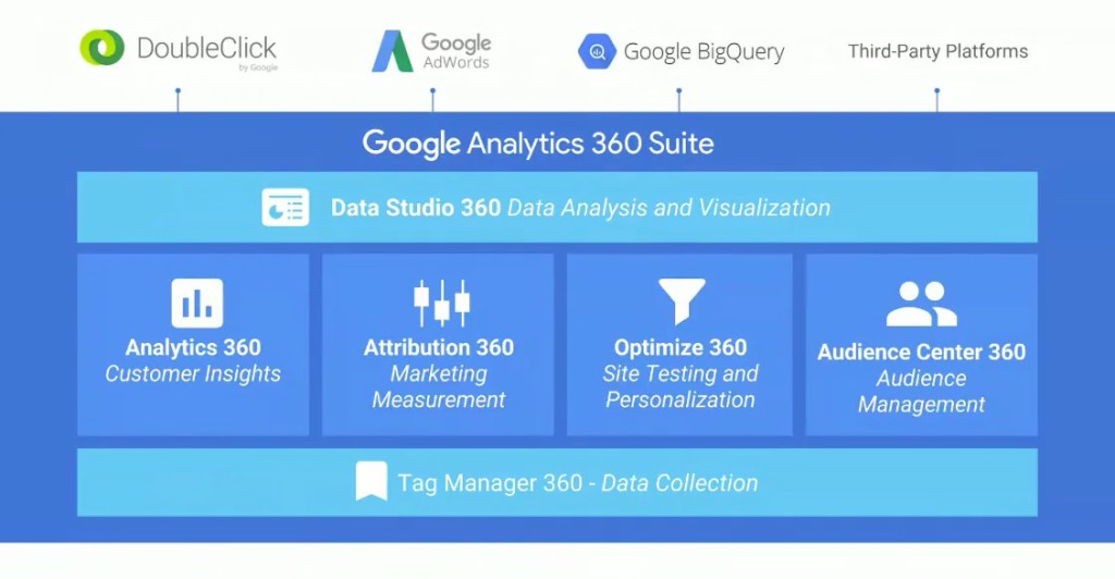 Introducing_the_Google_Analytics_360_Suite__NA___EMEA_Friendly__-_YouTube