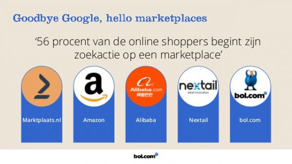 Marketplaces en bol.com