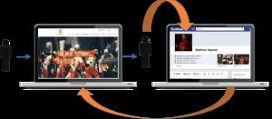 Remarketing Facebook