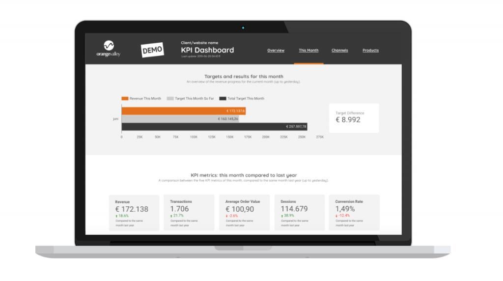 KPI Dashboard targets