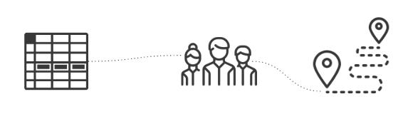 Data driven persona's voor je digital strategie.
