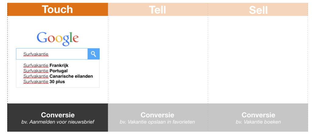 Afbeelding van een zoekopdracht van een klant in de touch fase