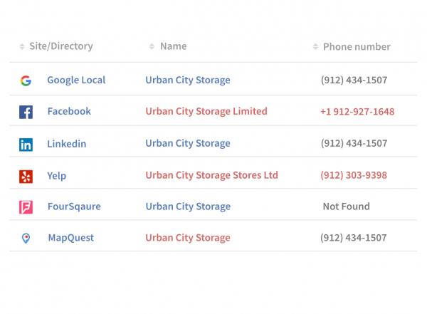 google my business optimalisatie