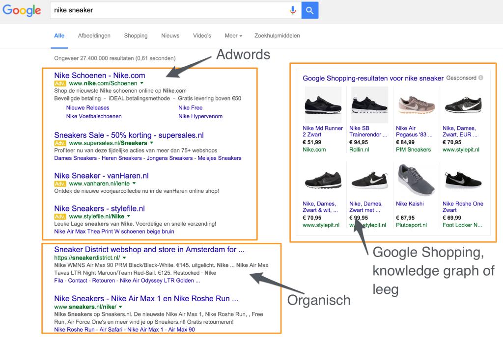 google serps sea seo