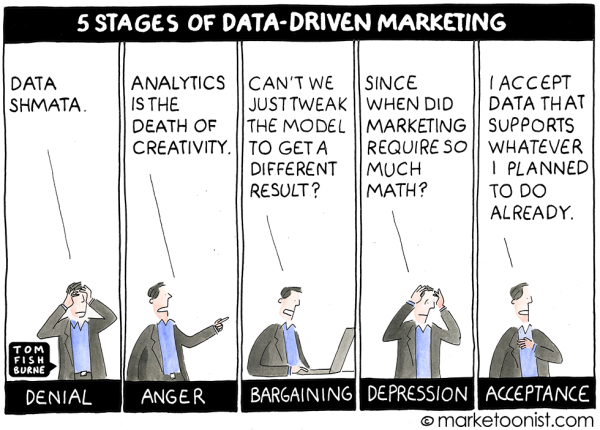 5 stages of data-driven marketing