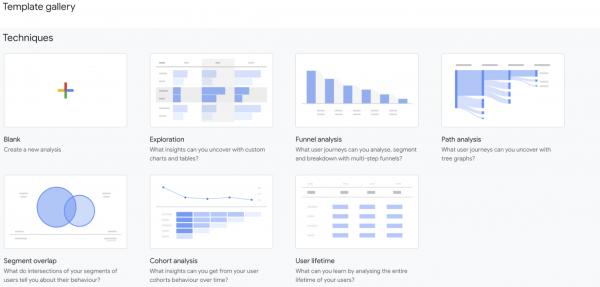 advanced analyses in Google Analytics 4